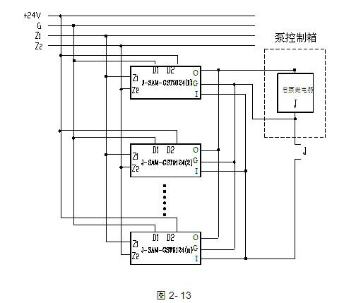 J-SAM-GST9124系统接线图